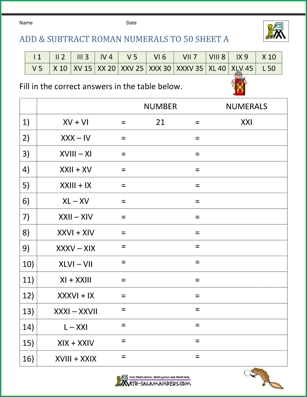 Adding And Subtracting Roman Numerals Worksheet Pdf