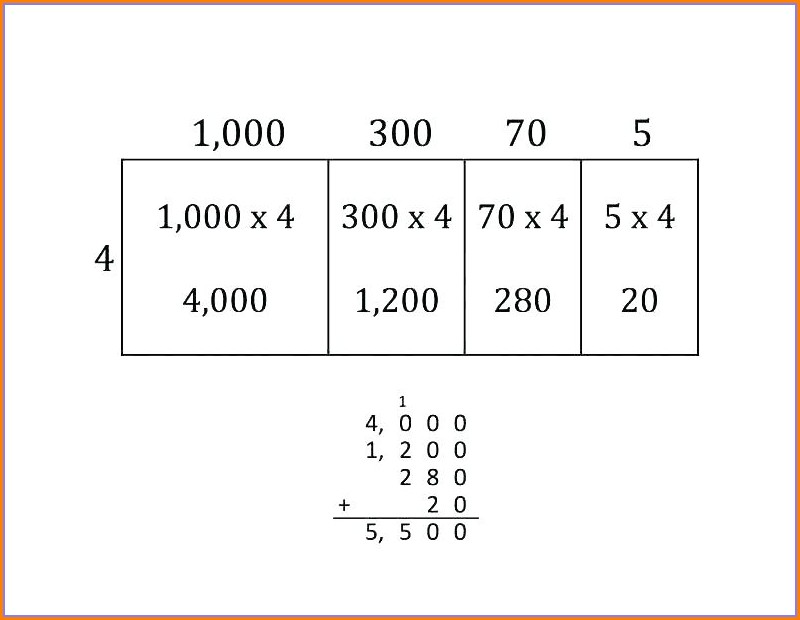 Adding Decimals And Whole Numbers Worksheet