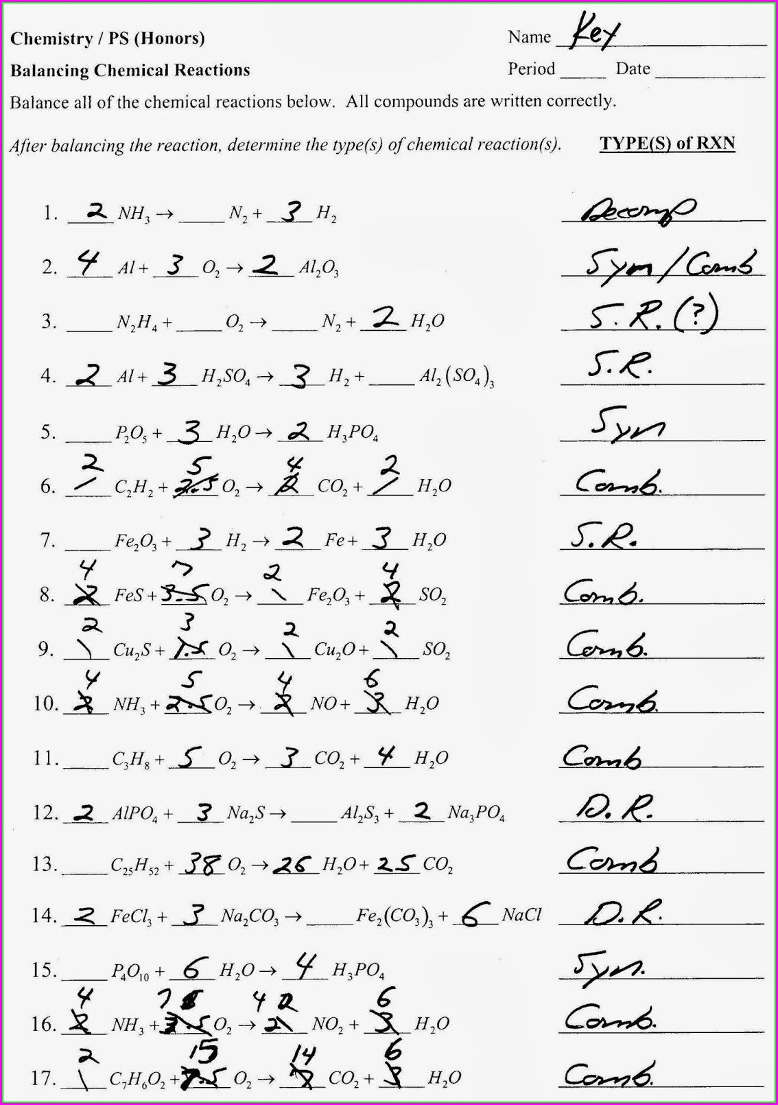 Balancing Equations Math Worksheet