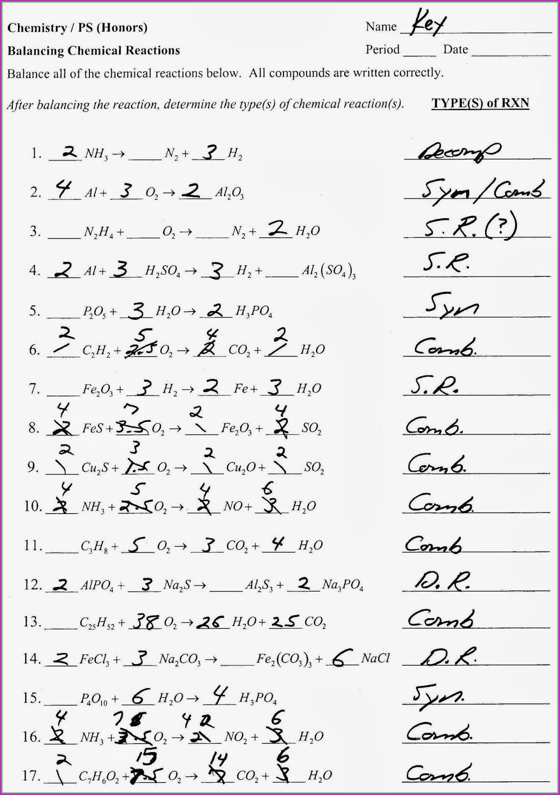 Balancing Equations Math Worksheet