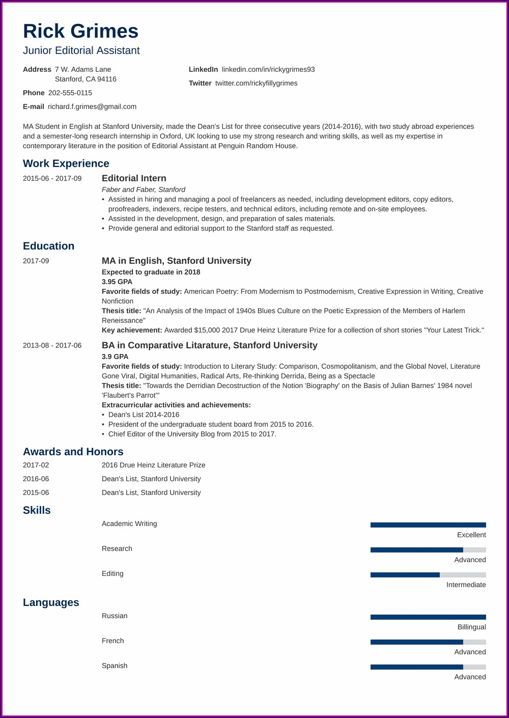 Blank Job Application Sample Resume Format