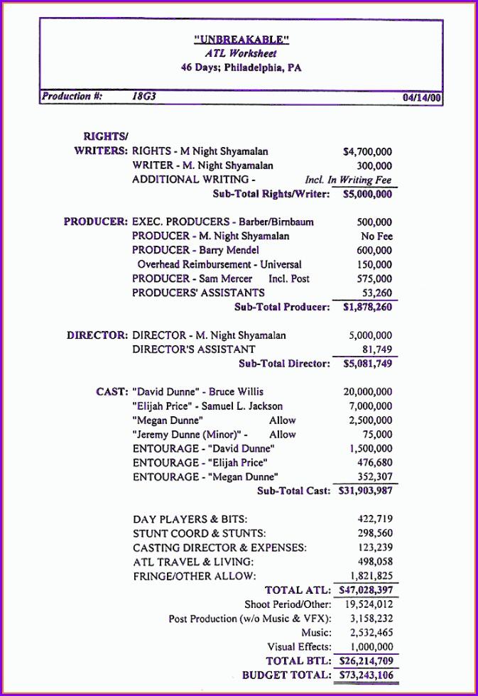 Budget Detail Worksheet A 9