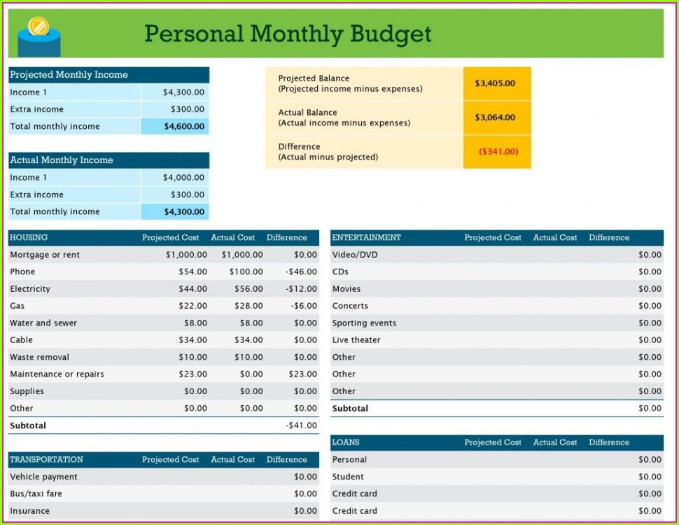 Budget Worksheet Financial Peace University