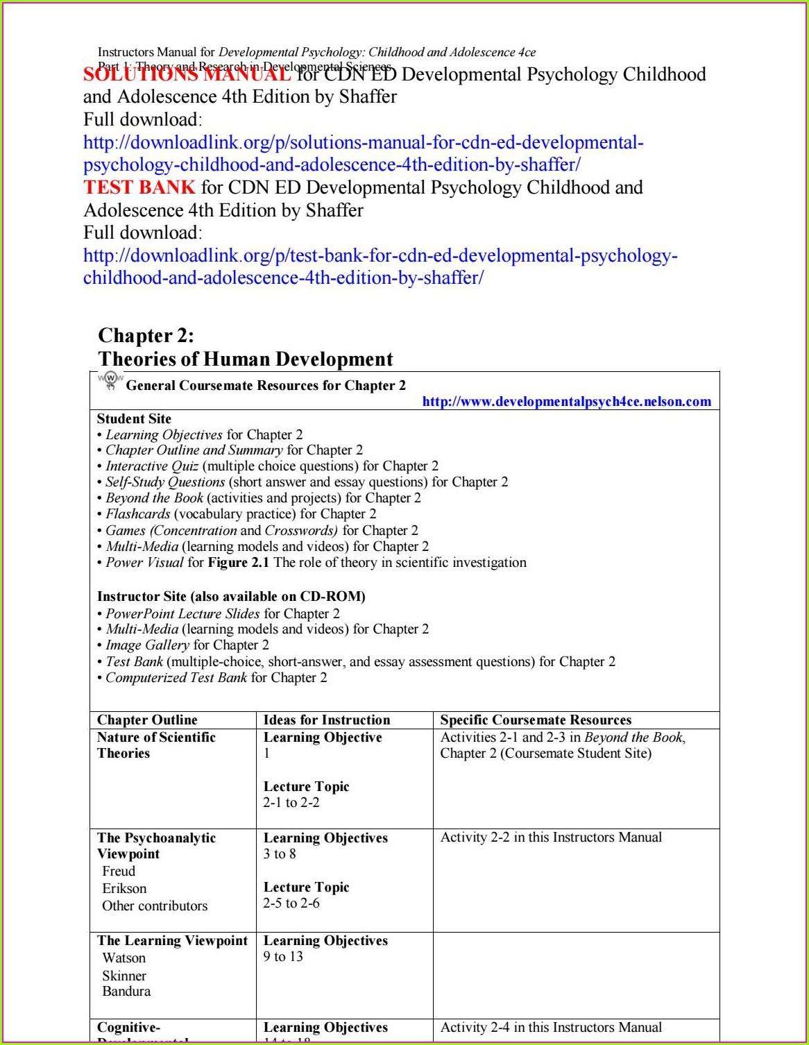 Child Development Theorists Video Worksheet Answers