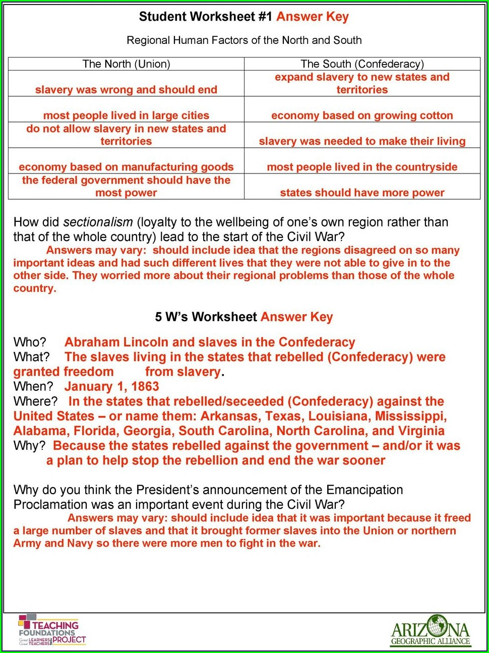 Civil War Timeline Worksheet Answer Key