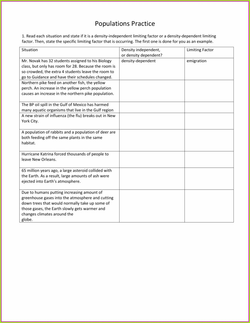 Density Dependent Limiting Factors Worksheet