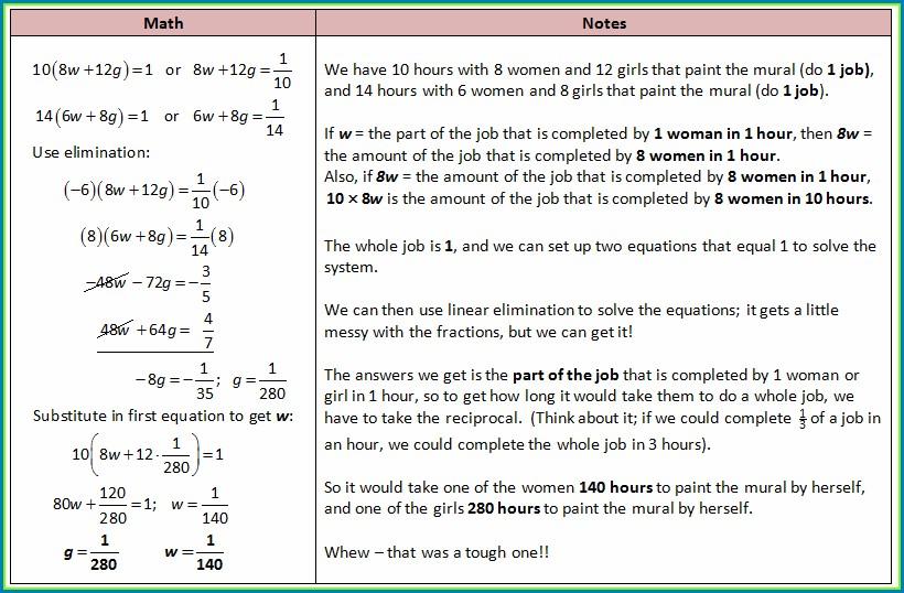 Easy Word Equations Worksheet