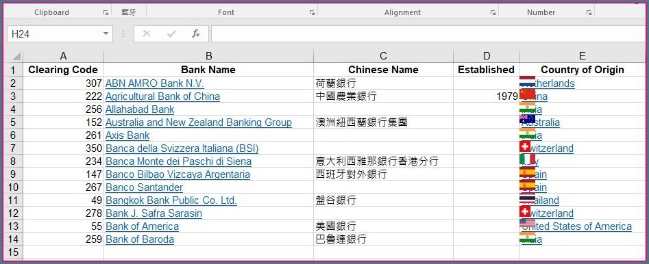 Excel Vba Delete All Shapes From Worksheet