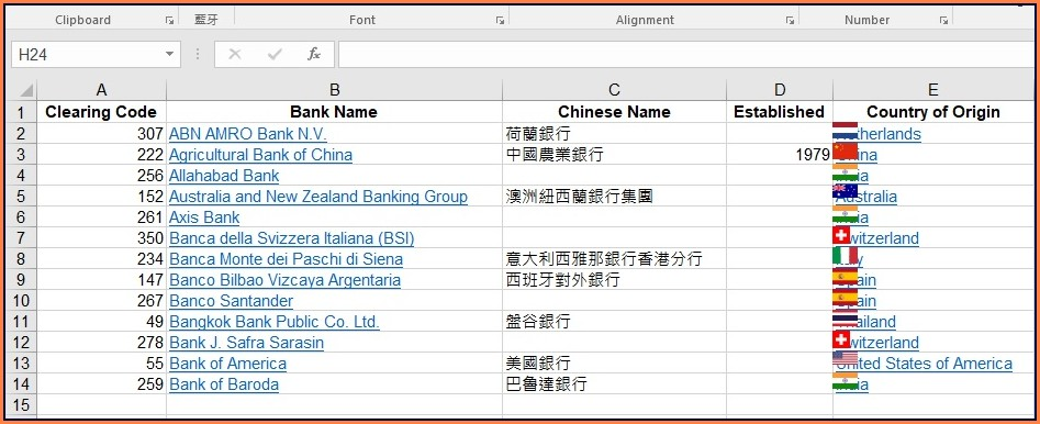 Excel Vba Delete All Shapes On Worksheet