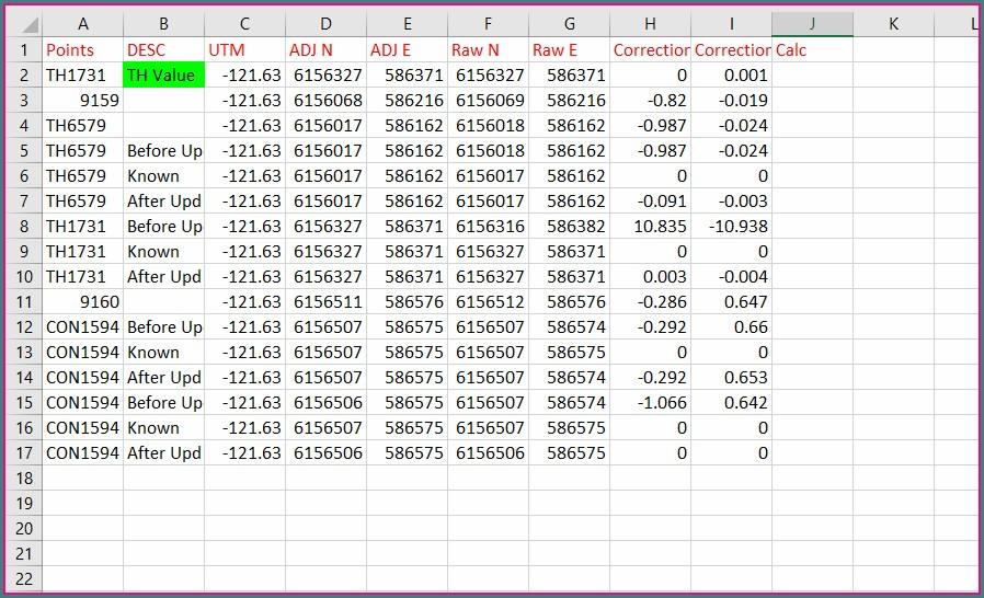 Excel Vba Delete All Worksheets Except One