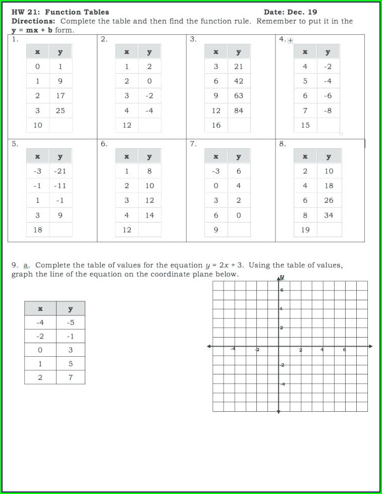 Free Math Function Table Worksheets