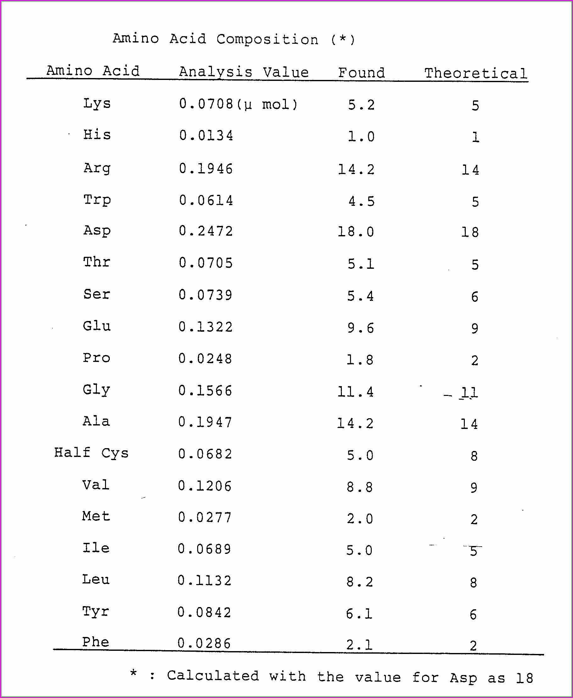 Grade 9 Polynomials Worksheets