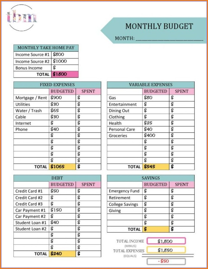 How To Budget Worksheet Free
