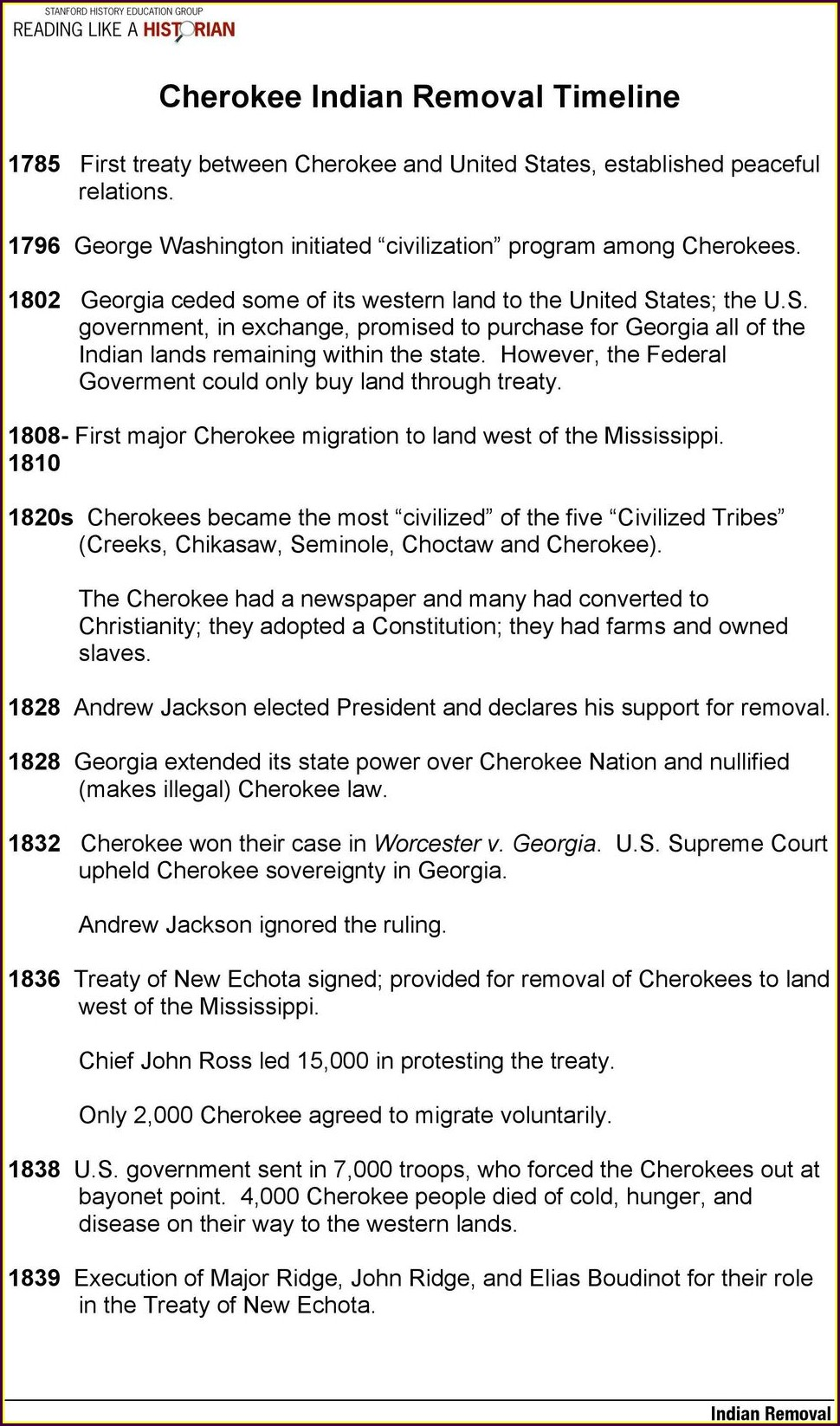 Indian Removal Timeline Worksheet Answers