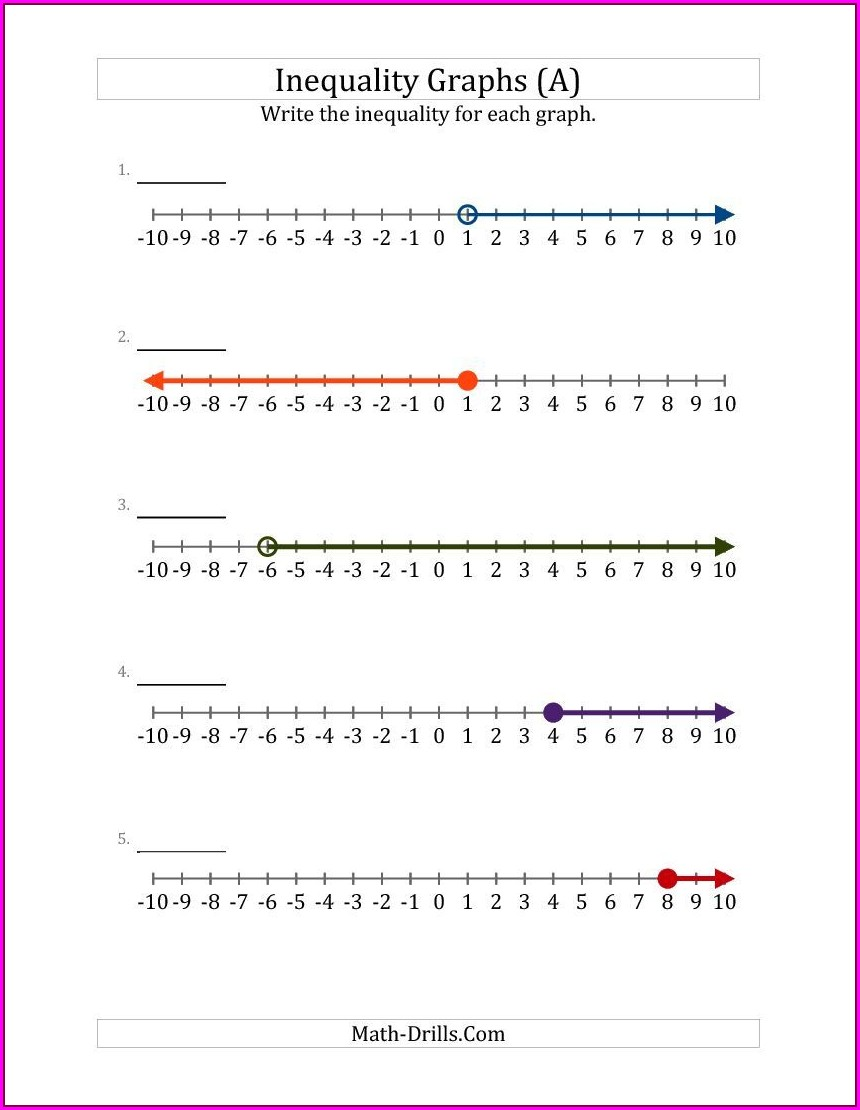 Inequalities On A Number Line Worksheet With Answers