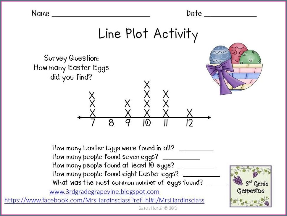 Line Plot Graph Worksheets 3rd Grade