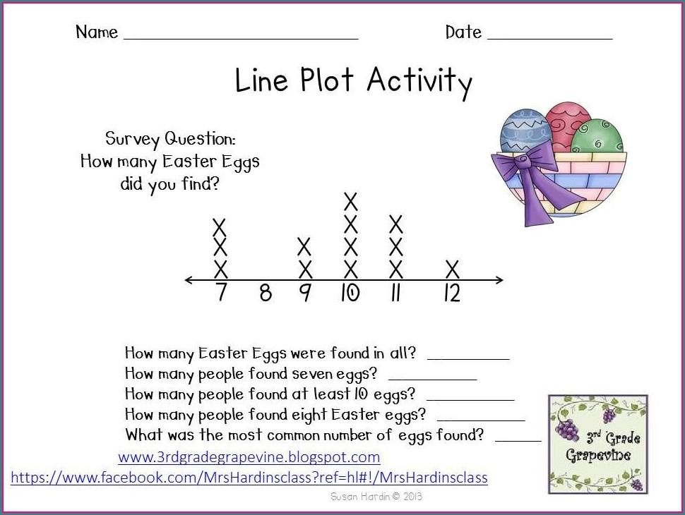 Line Plot Graph Worksheets 3rd Grade
