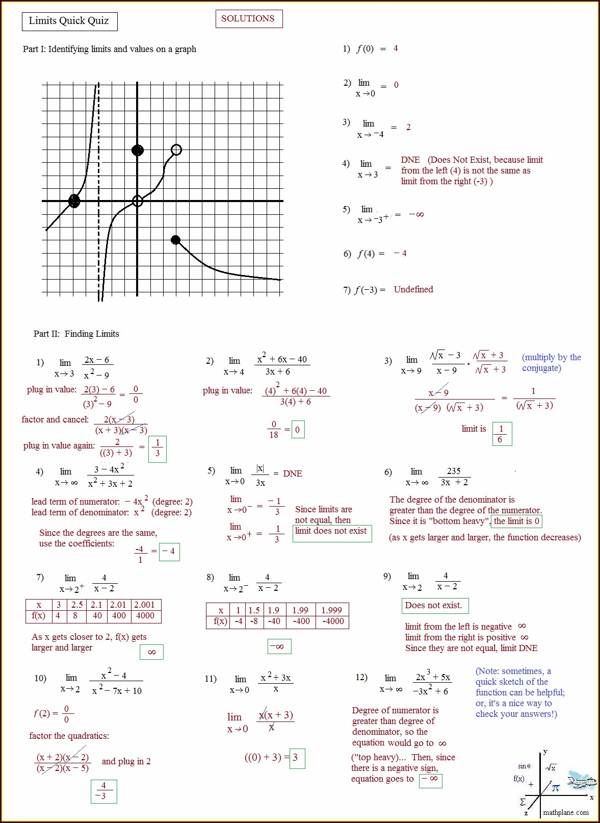 Math Functions Worksheet With Answers Pdf