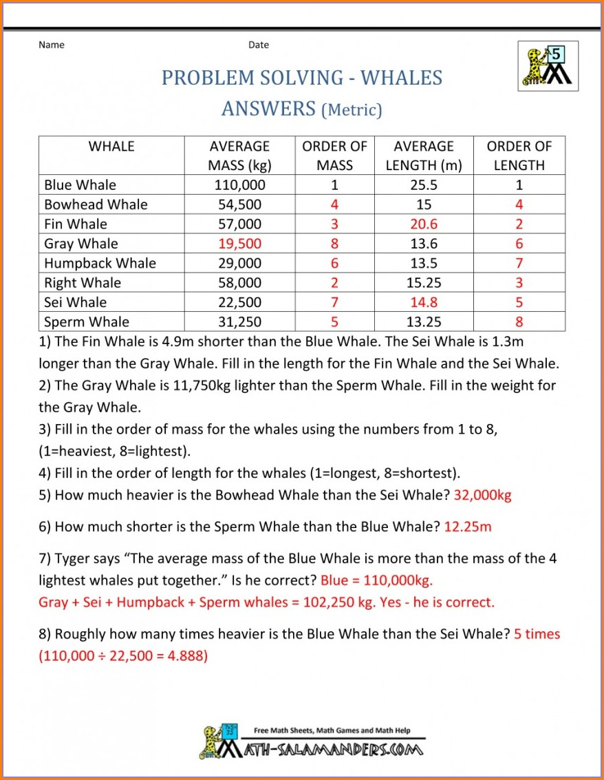 Math Word Problems Worksheet For 5th Grade