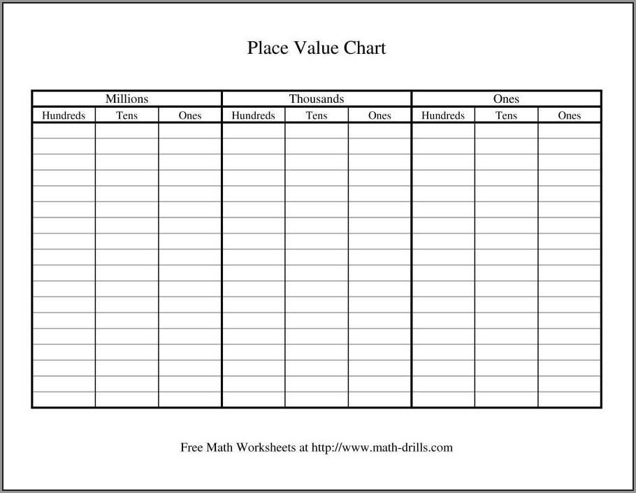 Math Worksheet Number Chart
