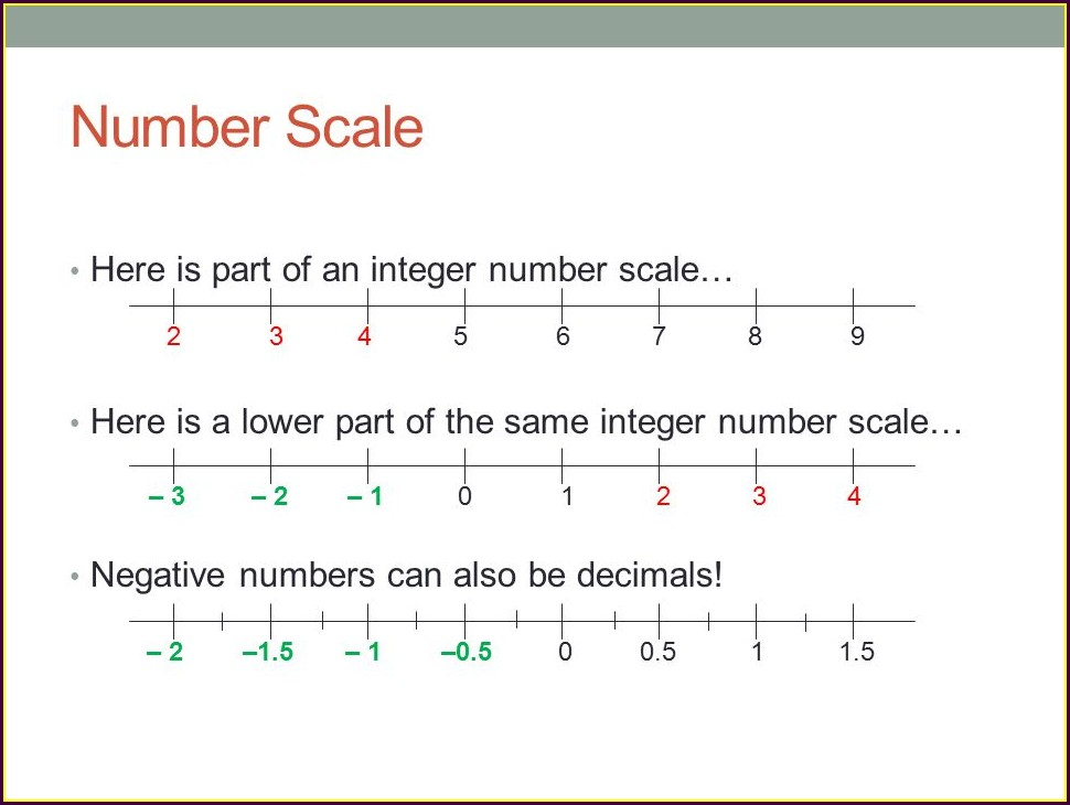 Number Line With Negative Numbers And Decimals