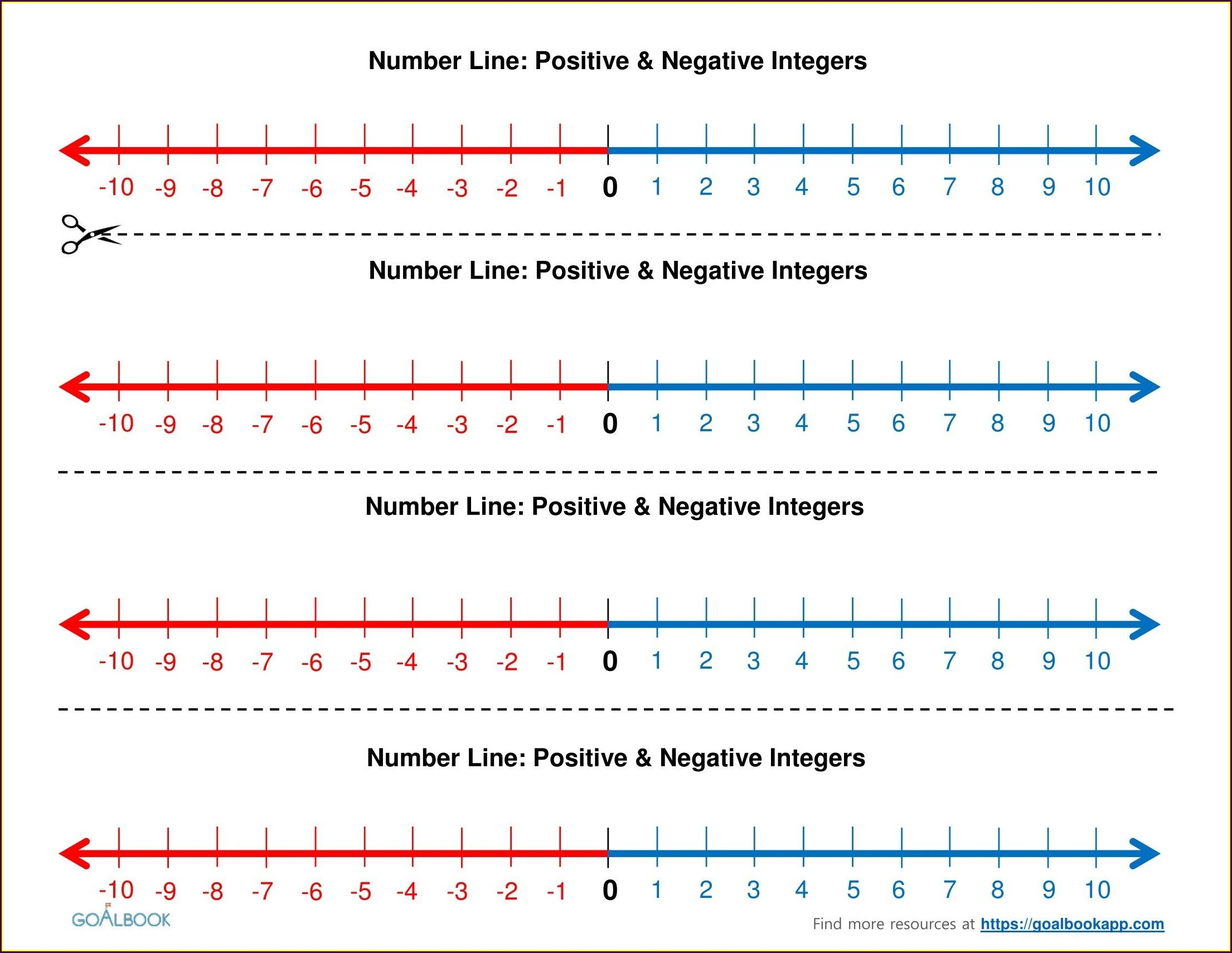 Number Line With Negative Numbers