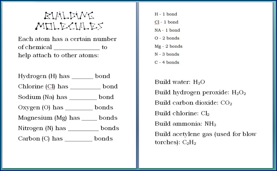 Periodic Table Of Elements Worksheet Grade 8