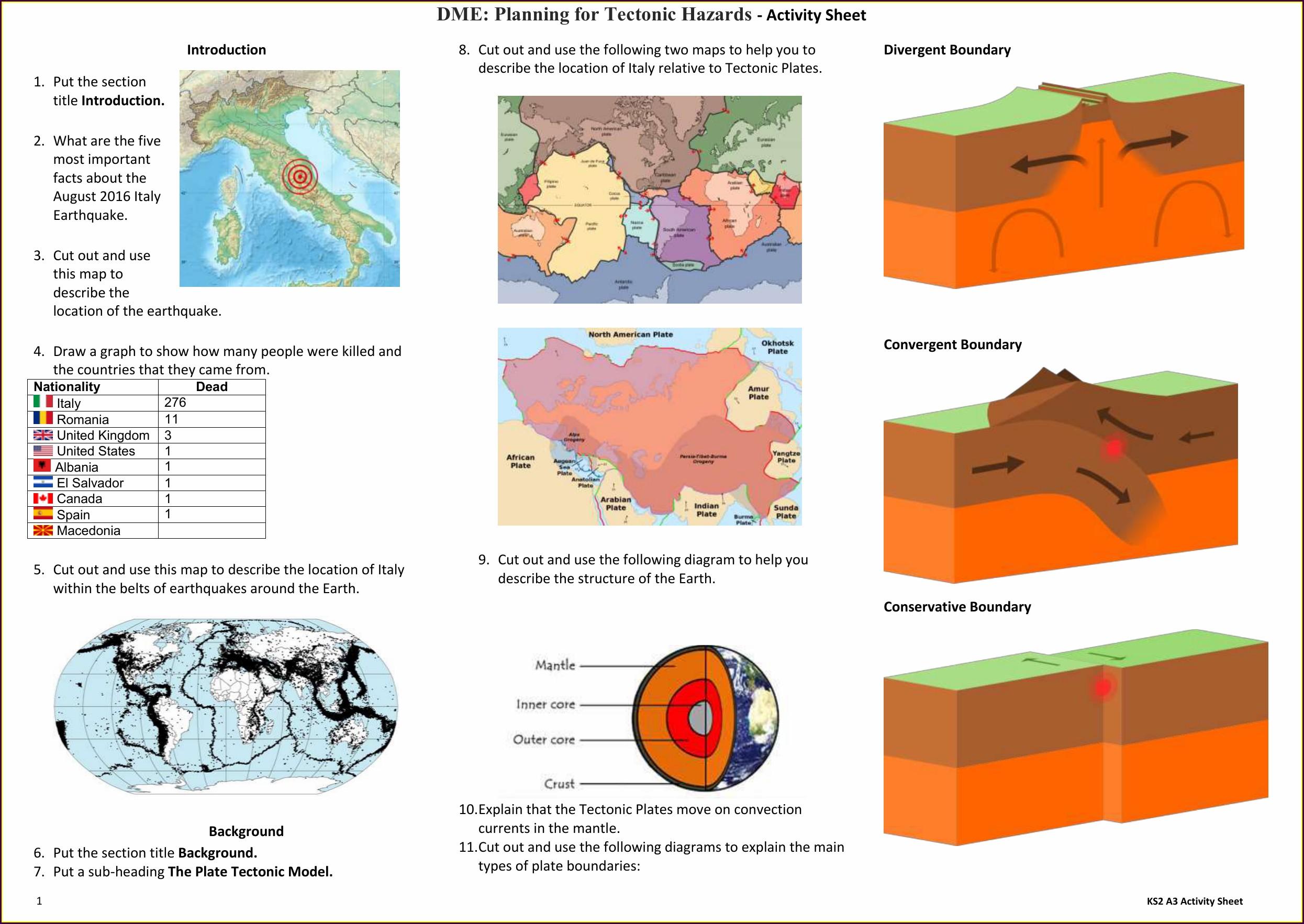 Plate Tectonics Worksheets Ks2