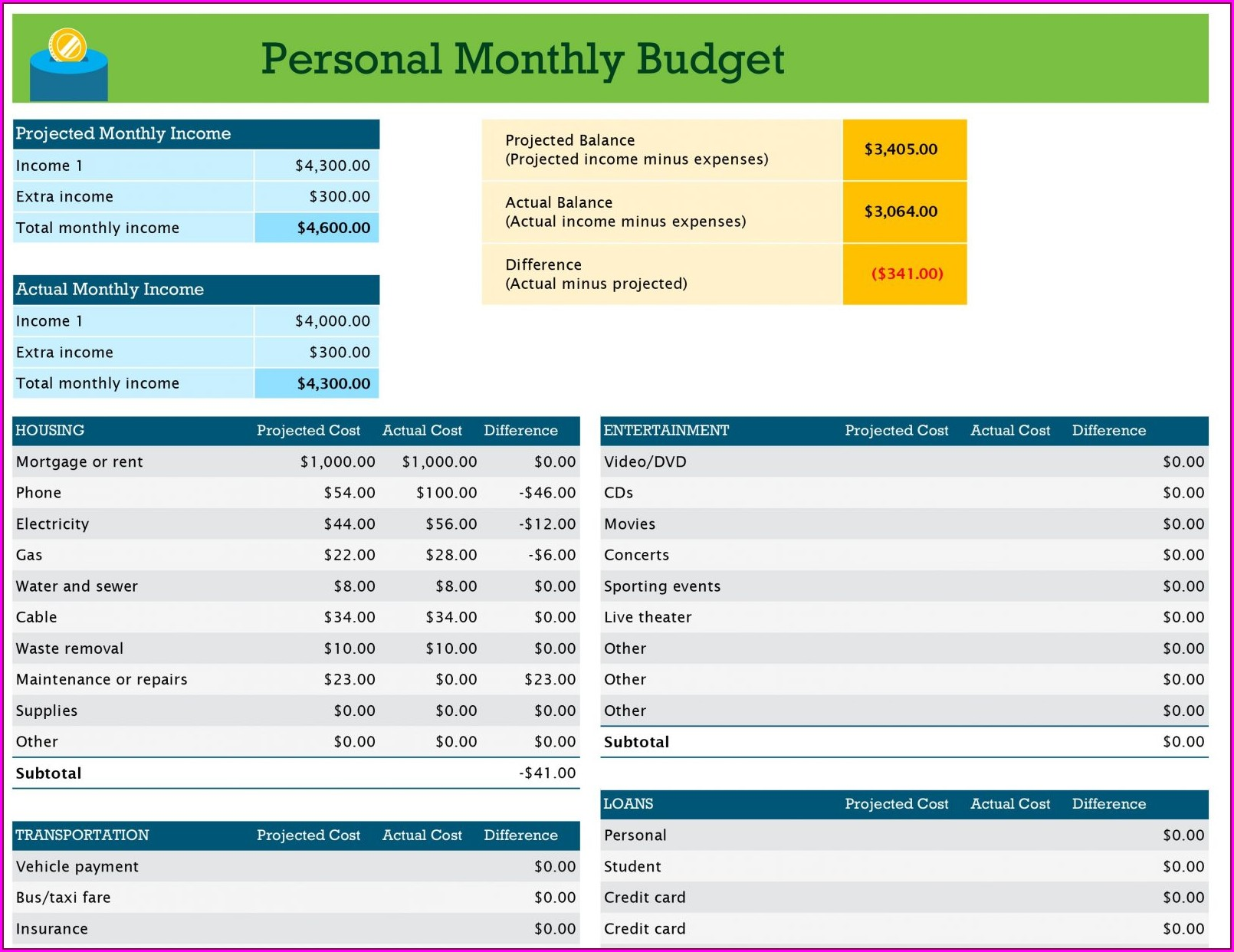 Printable Budget Worksheet For High School Students