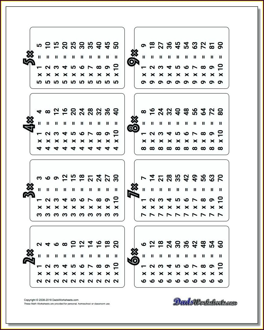 Printable Multiplication Worksheets 3 Times Table