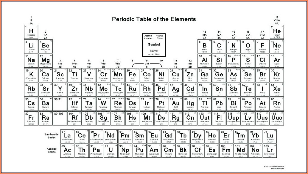 Printable Periodic Table Of Elements Worksheets