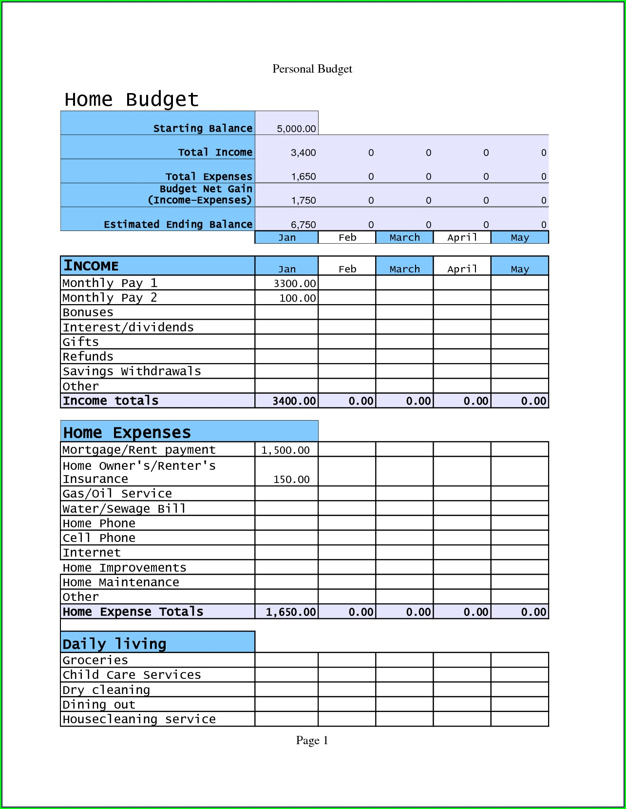 Sample Home Renovation Budget Spreadsheet