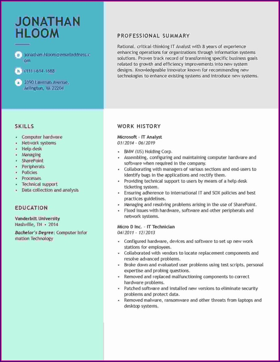Samples Of Resumes For Jobs