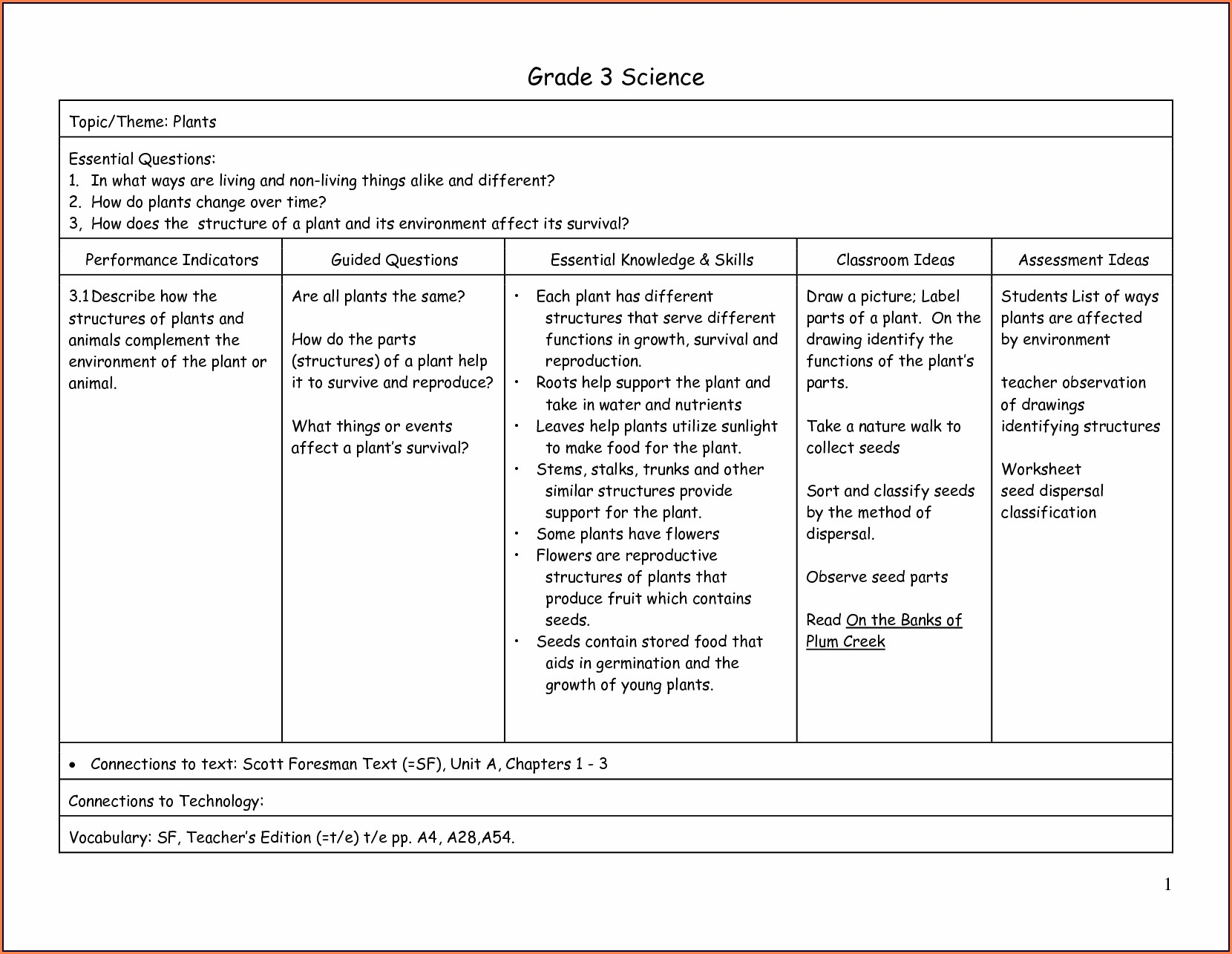 Science Worksheet Grade 2