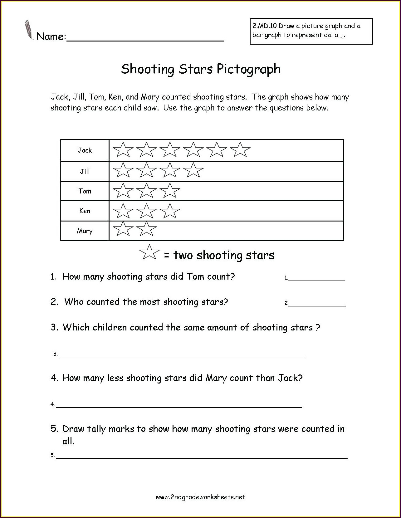 Second Grade Regrouping Worksheets