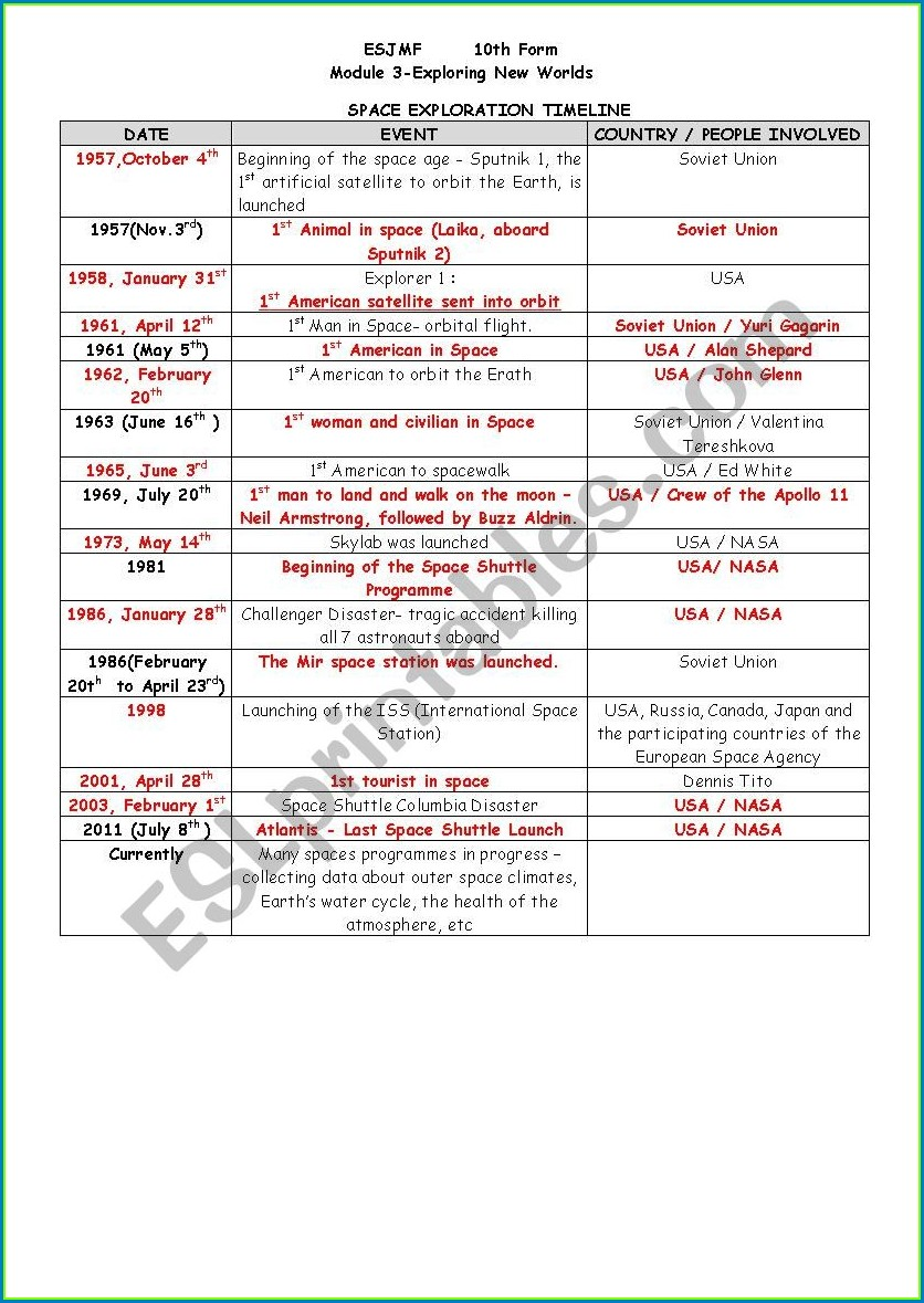 Space Exploration Timeline Worksheet