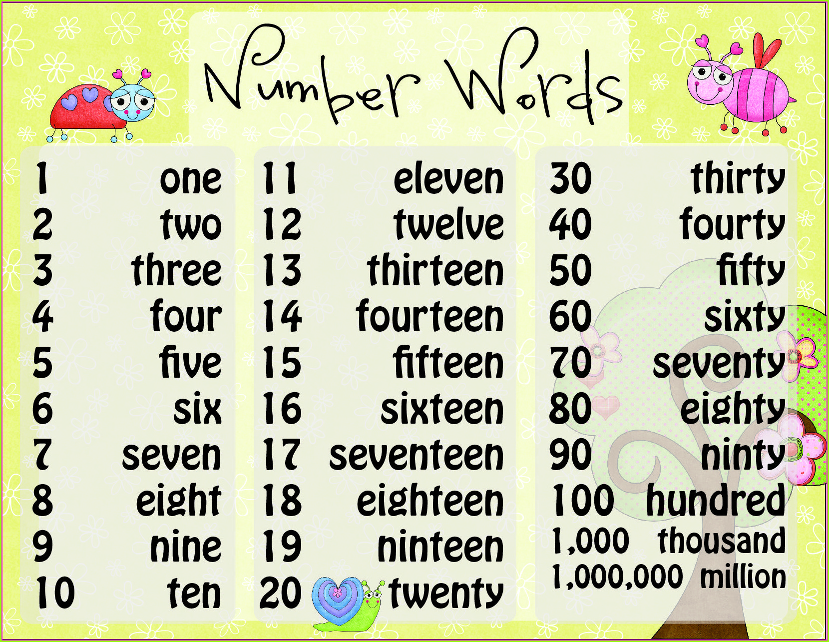 Spelling Numbers 1 10 Worksheets