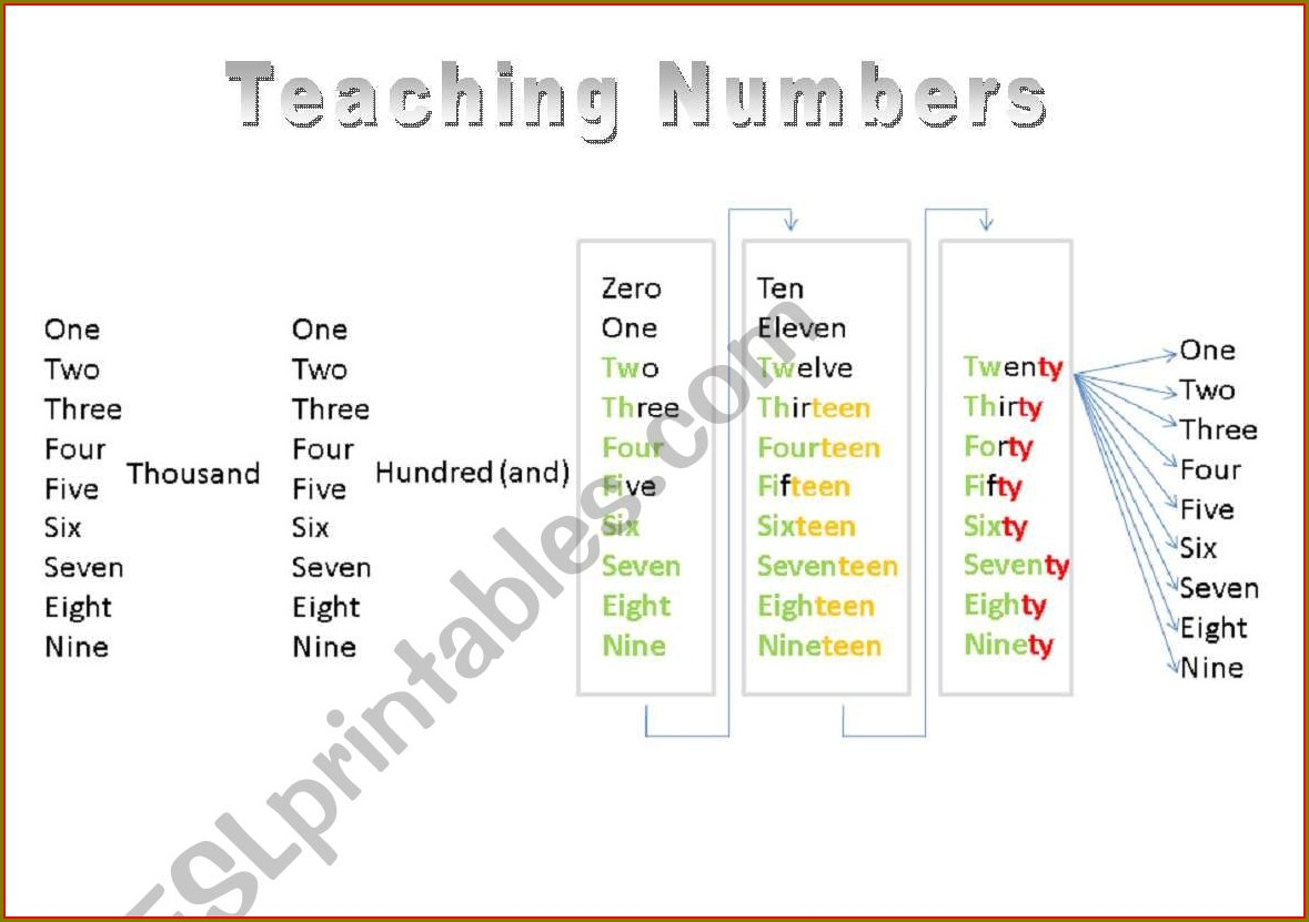 Teaching Numbers In English Worksheet