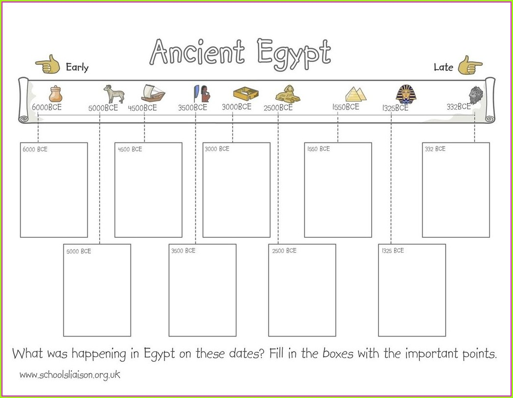 Timeline Worksheet Third Grade