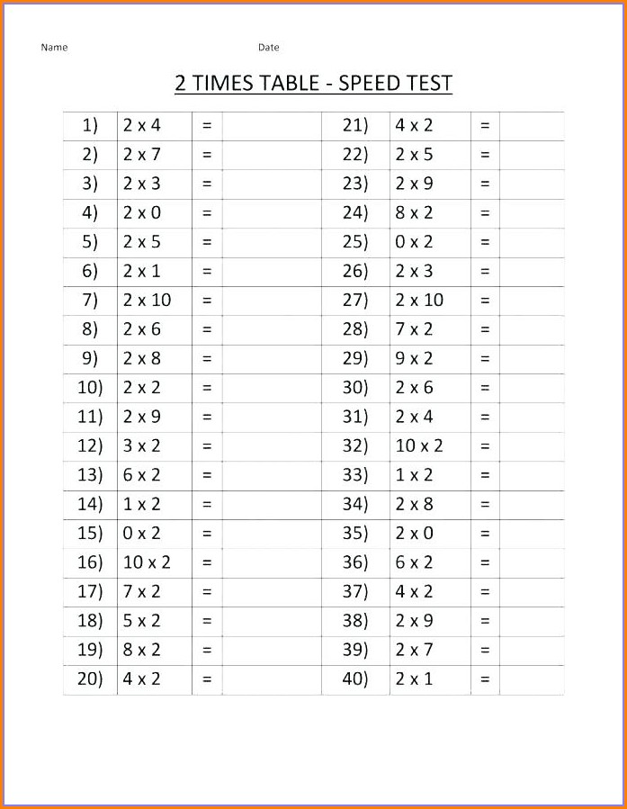 Times Table Of 2 Worksheet