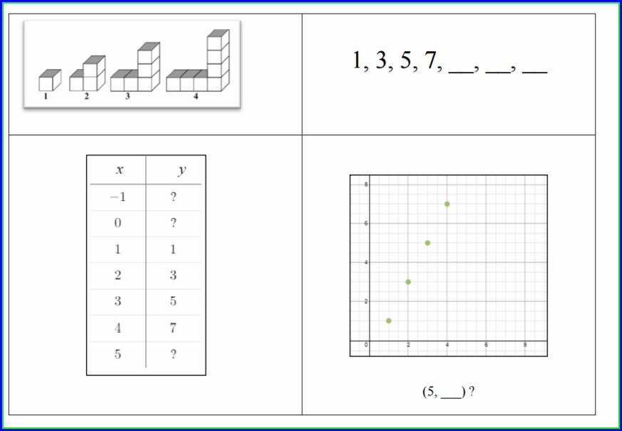 Two Step Number Patterns Worksheet