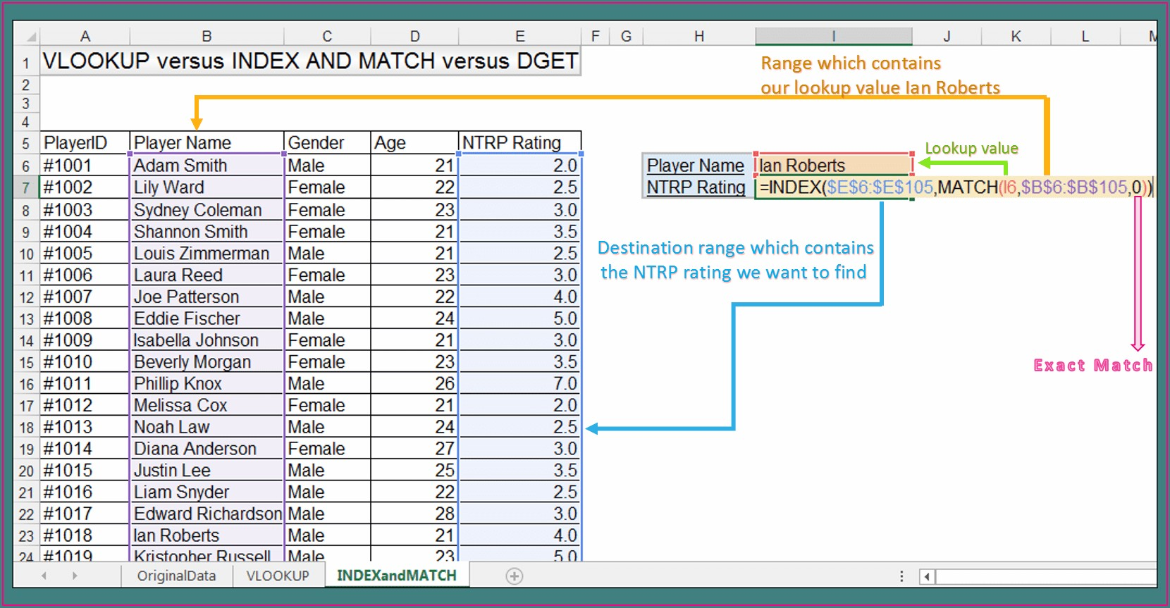 Vba Worksheet Function Hlookup