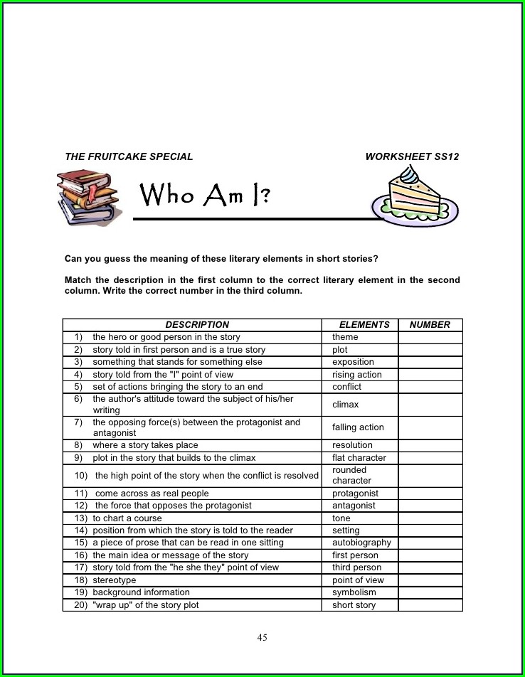 Who Am I Periodic Table Worksheet Answers