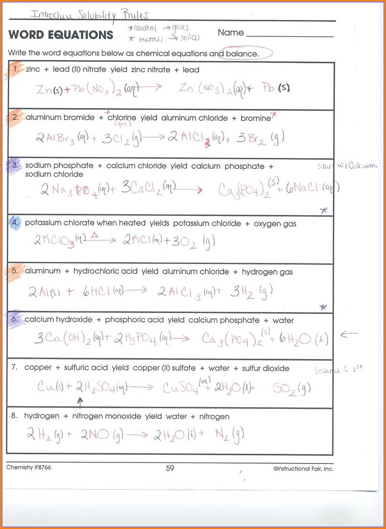 Word Equations Worksheet Chemistry If8766