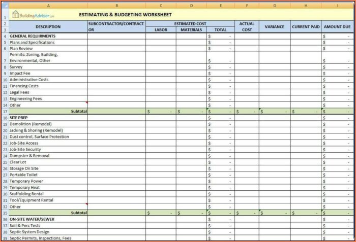 Worksheet New Home Construction Budget Spreadsheet
