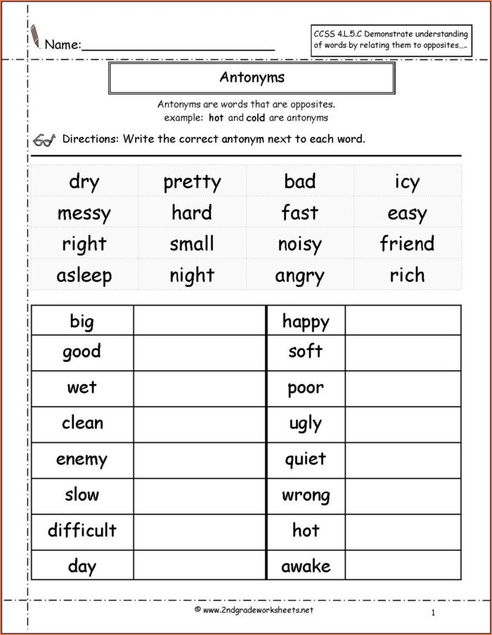 Worksheet Of English Grammar For Class 2