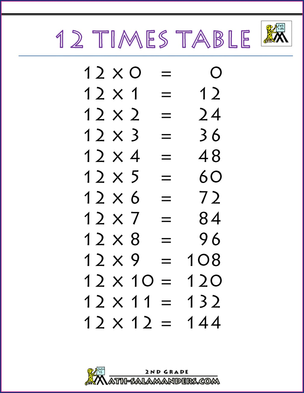 2 Times Table Worksheet Up To 12