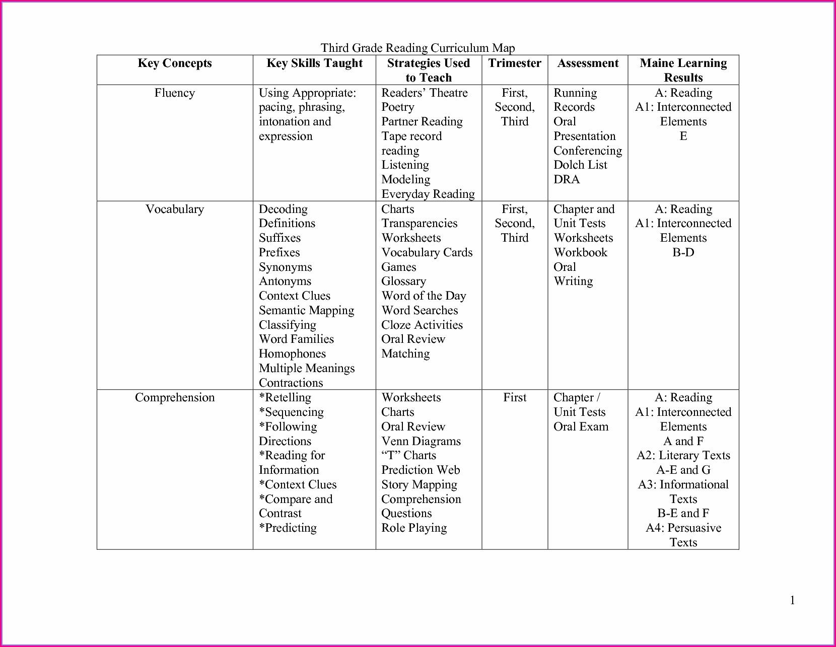 3rd Grade Free Printable Comprehension Worksheets