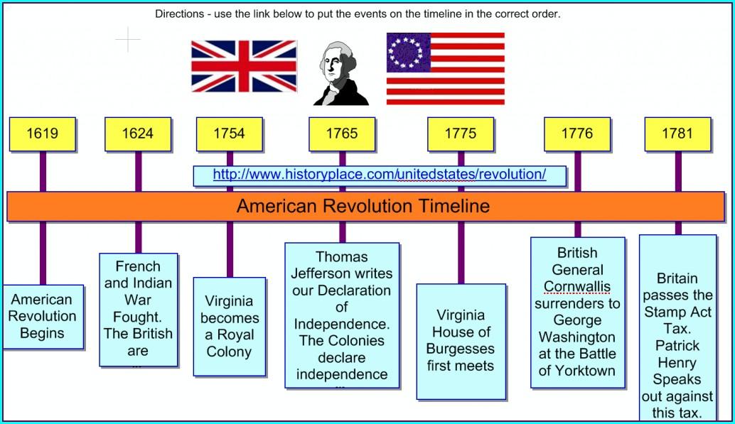 4th Grade American Revolution Timeline Worksheet