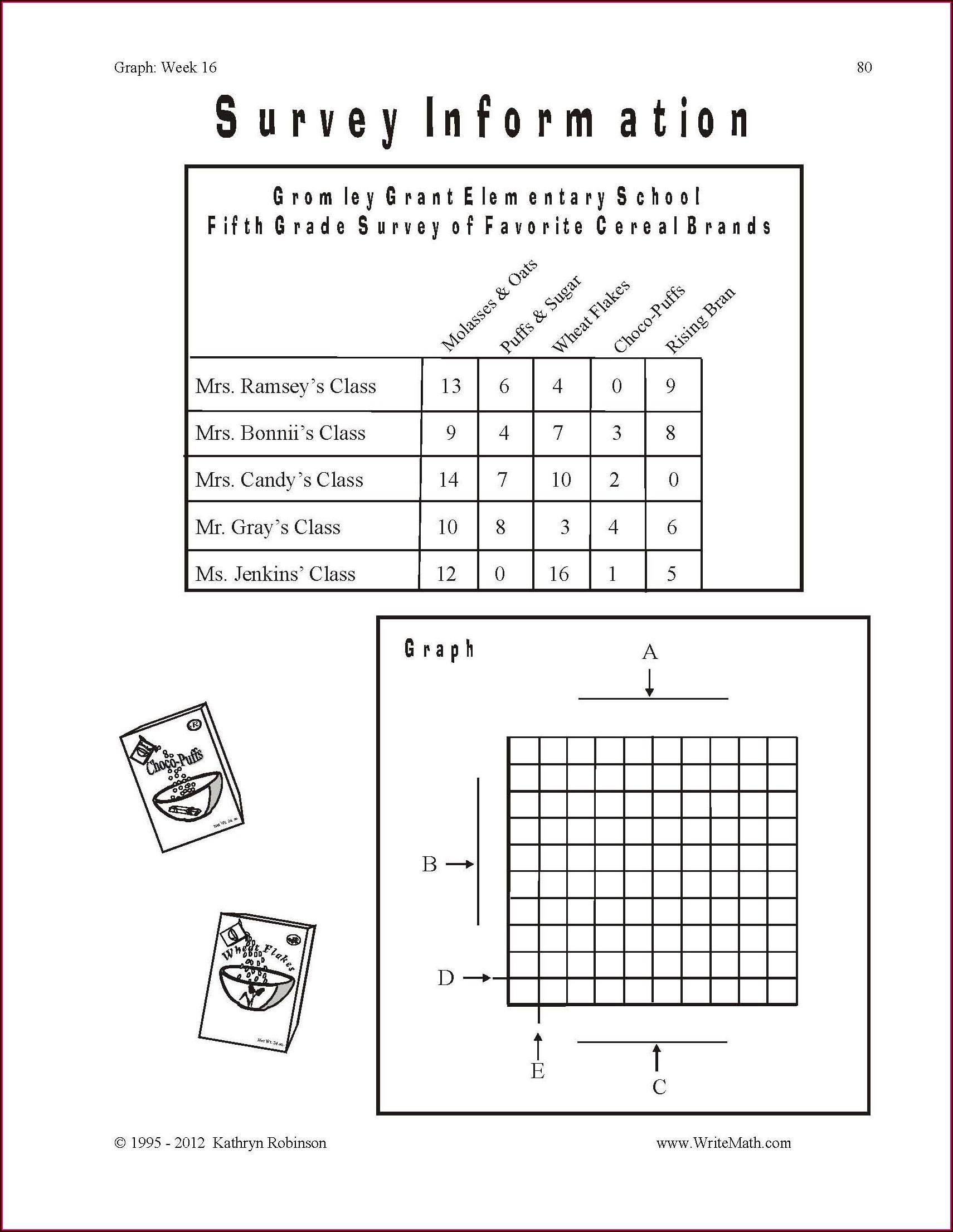 5th Grade Math Worksheets Graphs